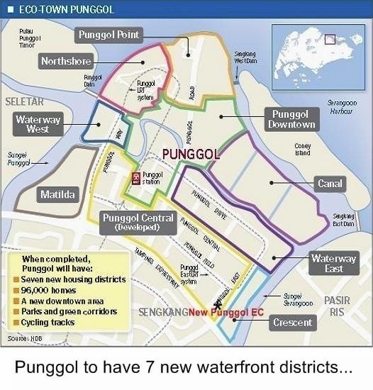 punggol ec location