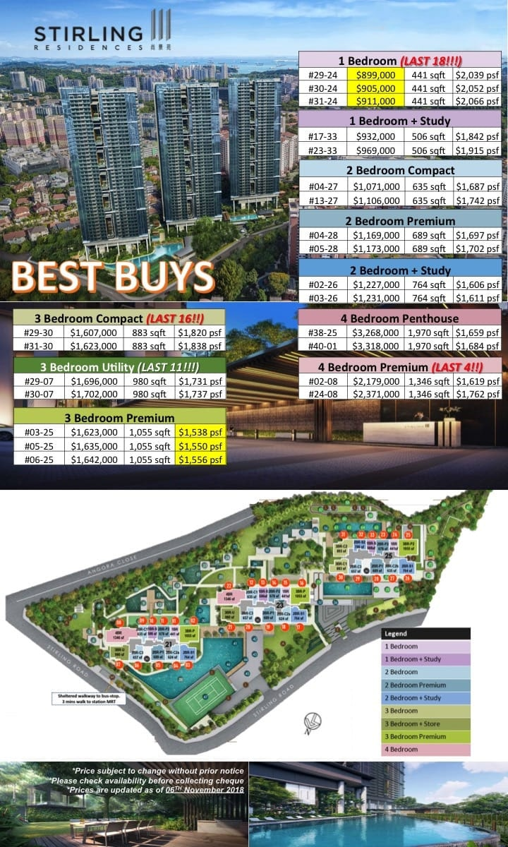 STIRLING RESIDENCES PRICES