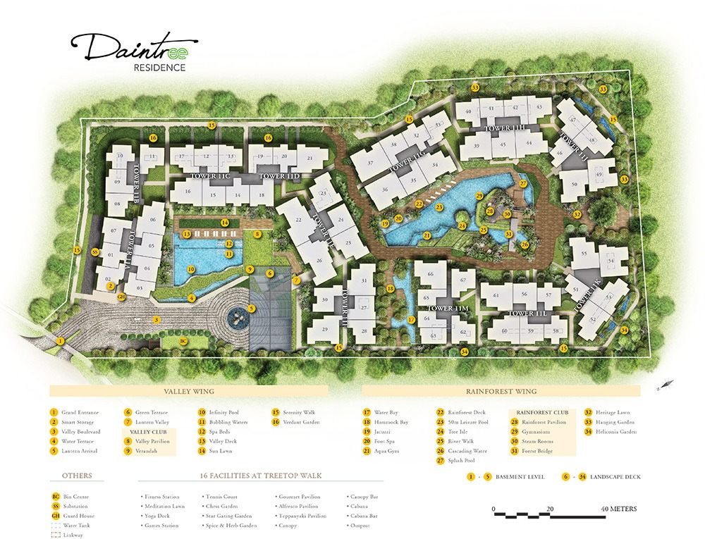 Daintree Residence Site Plan