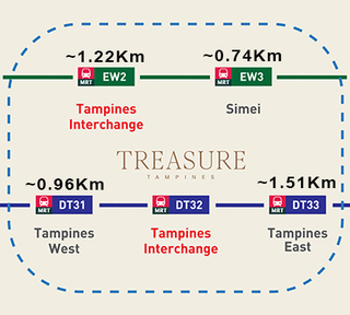 TREASURE AT TAMPINES MRT LINES