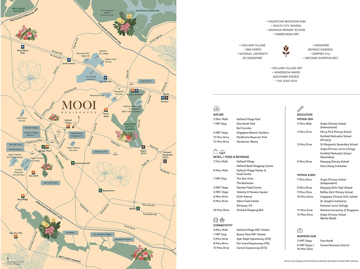 mooi residences location