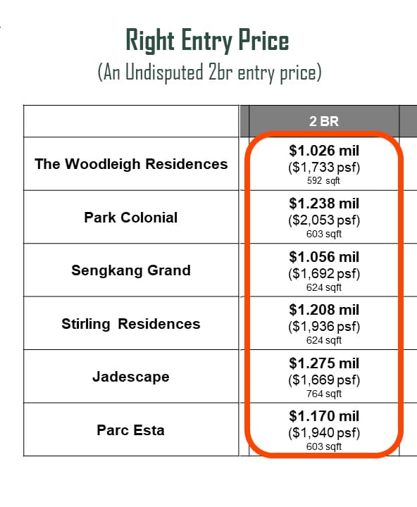 the woodleigh reidences 4