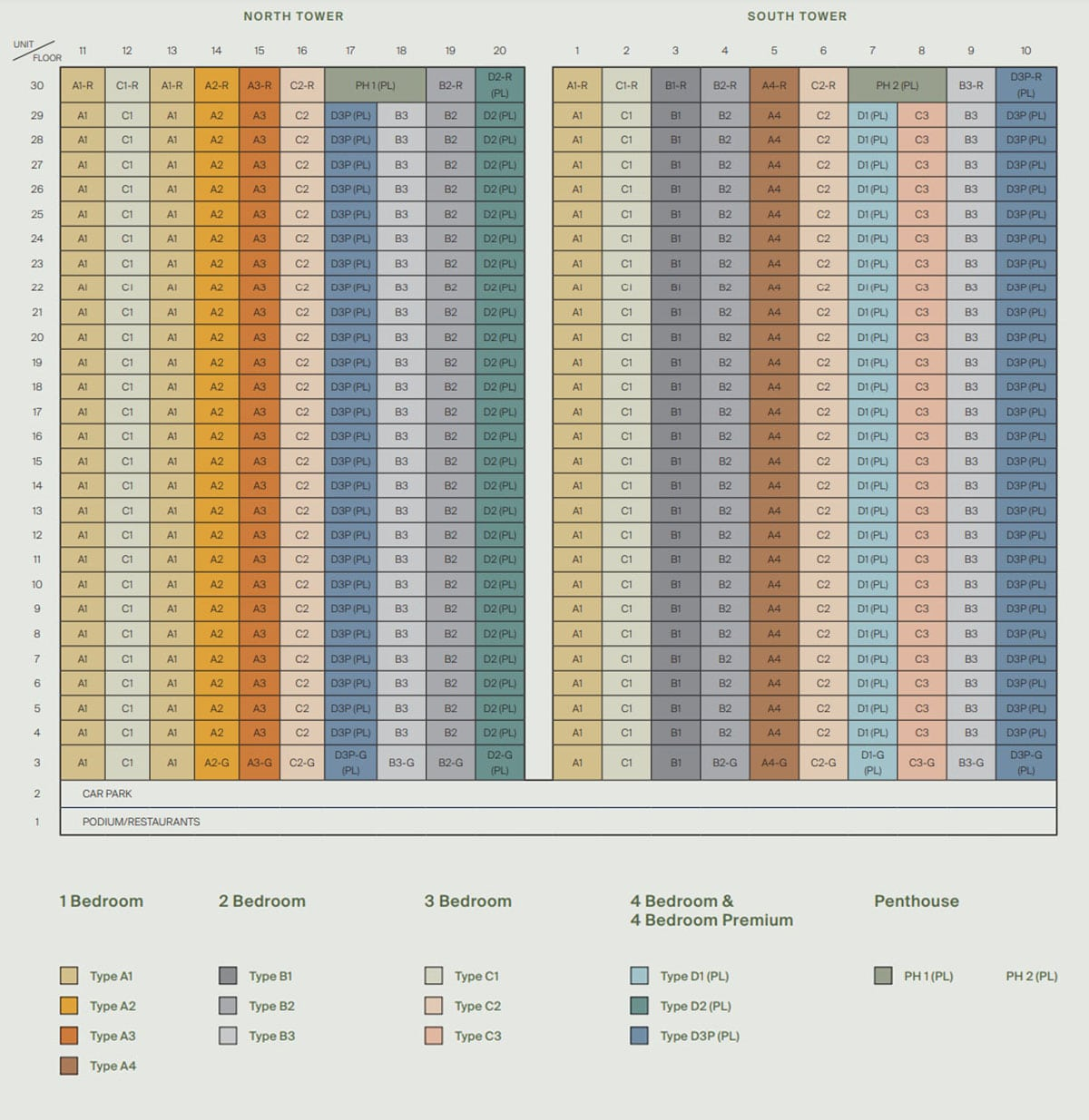 Midtown Modern Elevation Chart