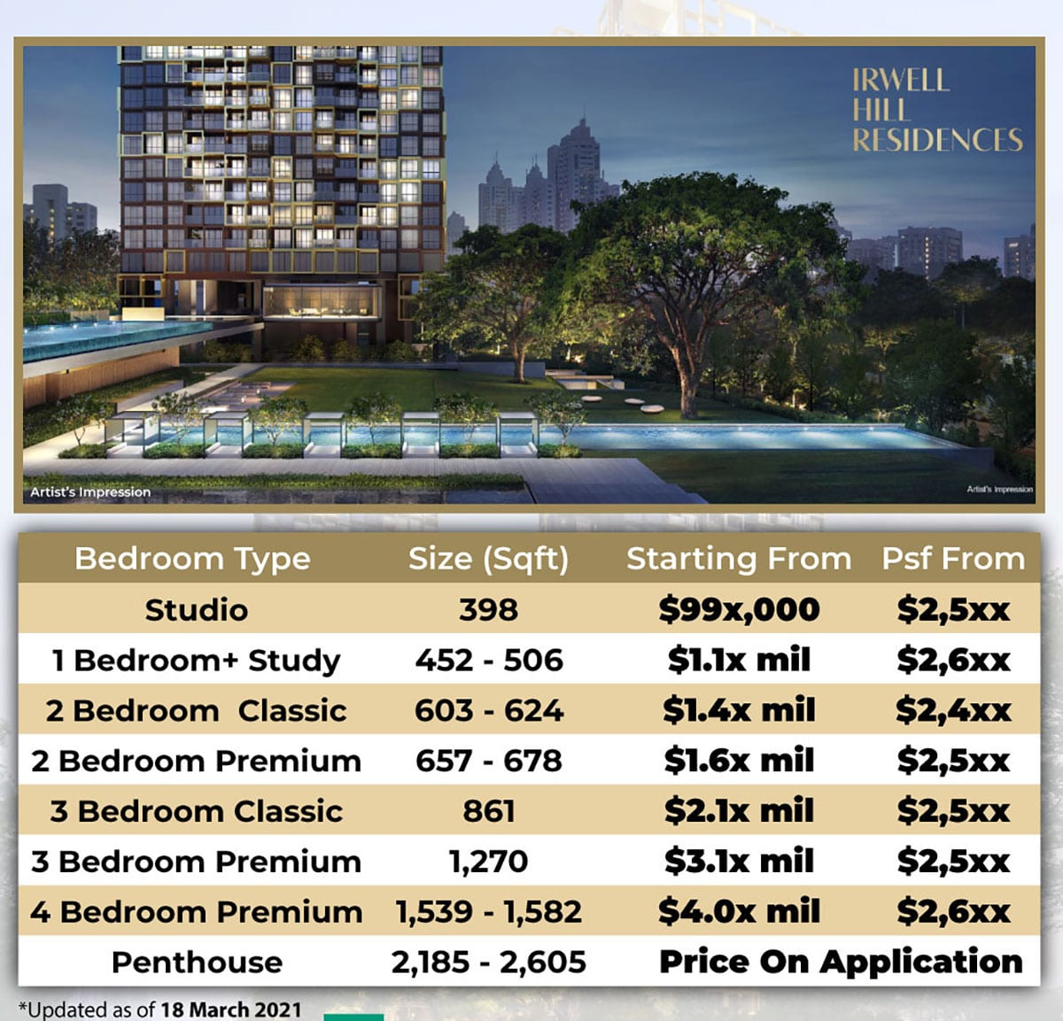 Irwell Hill Residences Indicative Price Estimate at Launch